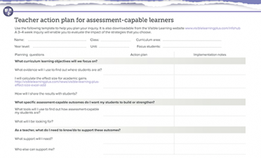 The Teacher Action Plan Template For Assessment Capable Learners Will Help You Your Inquiry A 3 4 Week Enable To Evaluate Impact